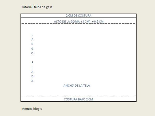 tutorial-falda-facil-2