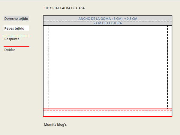 TUTORIAL-FALDA-FACIL-3