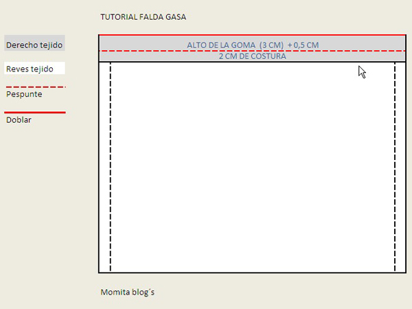 tutorial-falda-facil