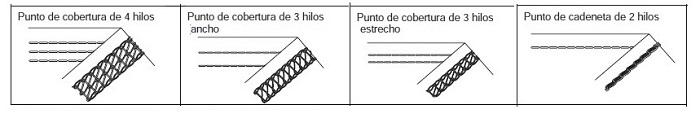 puntadas coverlock