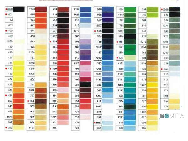 Tabla colores hilos Ora