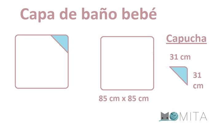 Patron capa ba o bebe momita 39 s blog - Capa bano bebe ...